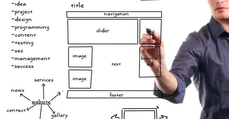 Les principaux points pour réussir son lancement de site internet