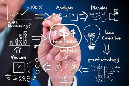 Gagnez du temps : organisez votre web marketing !