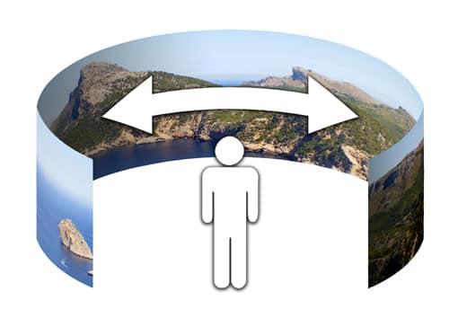 Visite virtuelle : Google et … surtout les autres !