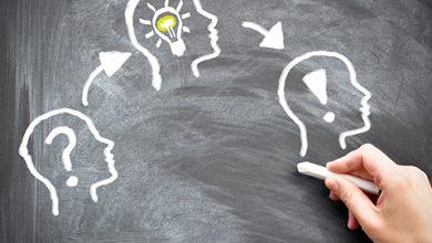 La mind mapping au service des entrepreneurs et de l'entreprise