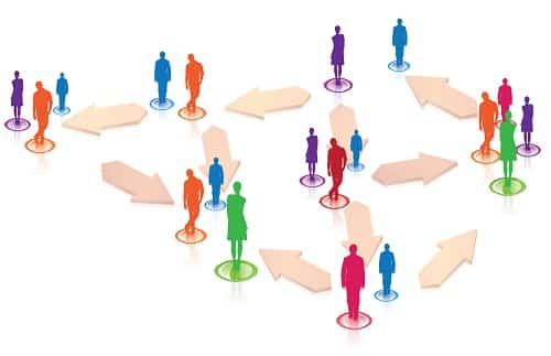 Comment améliorer sa relation aux autres avec le carré de Ofman