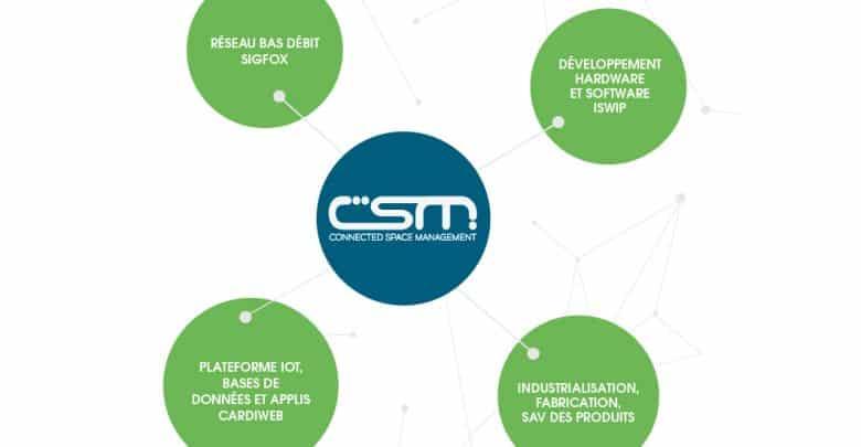 CSM lève deux millions d'euros pour ses bâtiments connectés