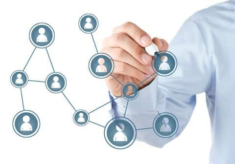 Le Réseau Social Virtuel au service de la RSE