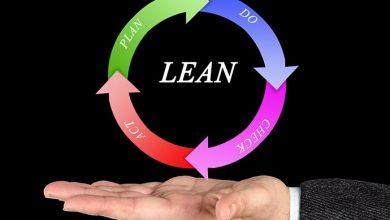 Comment mettre en place une démarche « Lean » ?