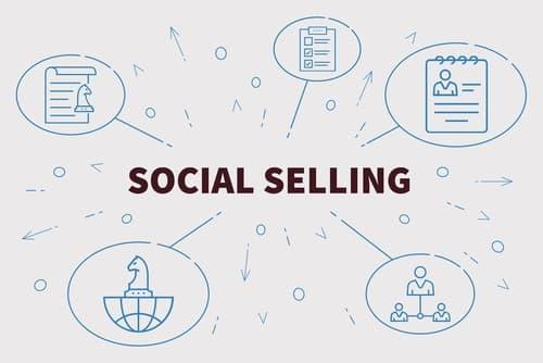 Social selling : La vente en BtoB par les réseaux sociaux