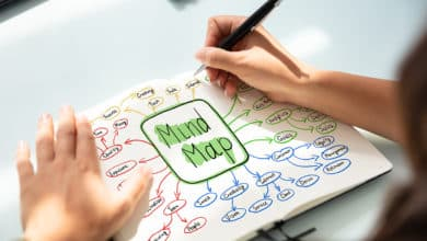 Photo of Zoom sur le mind mapping