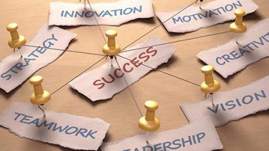Open Innovation - Des stratégies pour aller vers le succès et le leadership