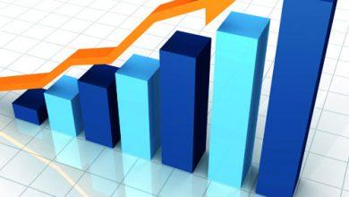 Photo of Vérifier la rentabilité de son idée : mode d'emploi d'un emploi à la mode