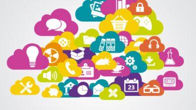 E-commerce et E-logistique