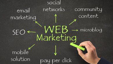 Les optimisations à faire en webmarketing pour avoir plus de clients
