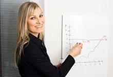Photo of Les prévisions financières : le socle de tout projet