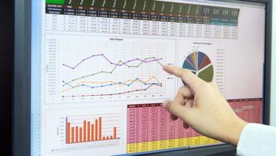 Photo of Etablir des prévisions financières