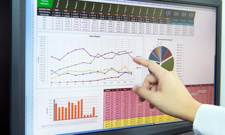 Etablir des prévisions financières