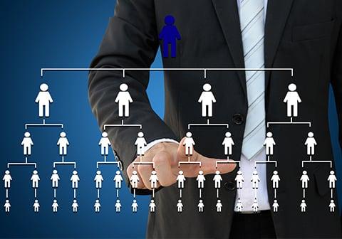 Les 8 étapes du processus de recrutement