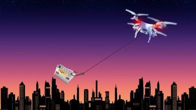 Photo of Les robots, les drones, une omniprésence